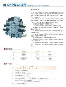 Hydraulic Sectional Directional Control Valve Manufacture Safety Valve Tractor pictures & photos