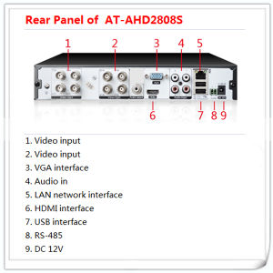 High Definition 1080P 8CH Ahd DVR for CCTV Surveillance System pictures & photos