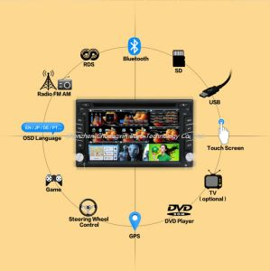 Car GPS Navigation Entertainment System pictures & photos