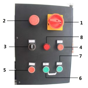 Holo Automatic Finger Puncher pictures & photos