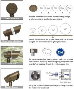 Landscape Lighting Multi-Function Outdoor Light Brass LED Spotlight with ETL pictures & photos