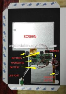 "Programmable 4.3""/5""/7""/9"" LCD Player Video Sound Module pictures & photos"