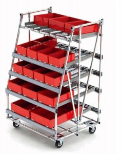 Lean Pipe Racks System, Seamless Pipe Racks for Warehouse Storage pictures & photos