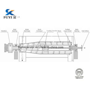 Mass Production and High Efficiency Multi-Functions Decanter Centrifuge