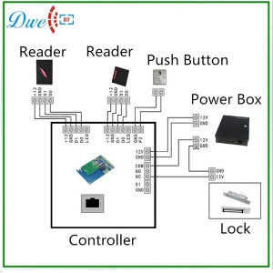 RFID 13.56MHz NFC Reader for Access Control System pictures & photos