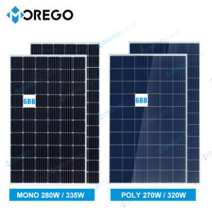 8kw 10kw Home Solar Panel System, Portable Solar Power Generator pictures & photos