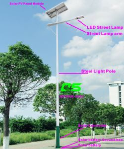 WPSRR-8502 3~15m Municipal Road Hot DIP Galvanized Steet Light Pole style pictures & photos