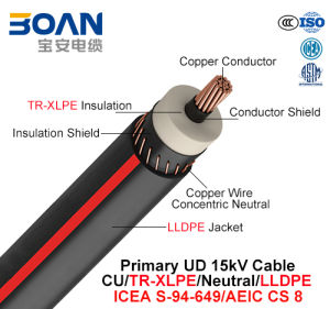 Primary Ud Cable, 15 Kv, Cu/Tr-XLPE/Neutral/LLDPE (AEIC CS 8/ICEA S-94-649) pictures & photos