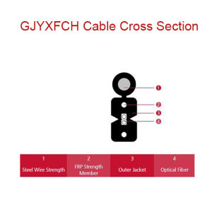 FTTH Armoured Fiber Optic Drop Cable GJYXFCH pictures & photos