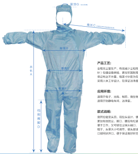 Carbon Conductive Yard ESD Cleanroom Coverall Anti-Static Coverall Anti-Static Garment pictures & photos