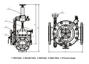 500X Pressure Relief, Pressure Sustaining Valve pictures & photos