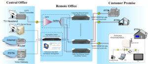 24 Full Gigabit Fiber Optic Ethernet Switch pictures & photos