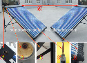 Solar Keymark Certificated Heat Pipe Solar Collector (SPB58/1800-18) pictures & photos