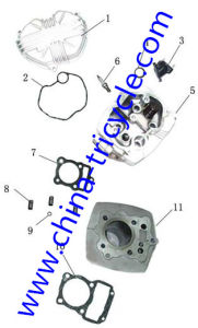 Spare Parts of Cylinder of Tricycle Engine (SP-SP-11) pictures & photos