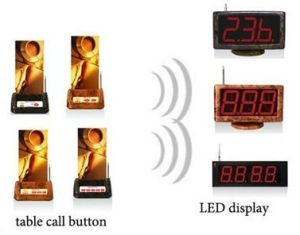 Good Design Waiter Table Call Paging System for Restaurant or Hotel
