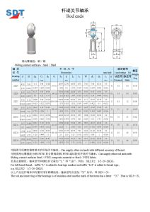 (Series SIZJ...., SILZJ.../ CW...., CG...) Requiring Maintenance Rod Ends pictures & photos