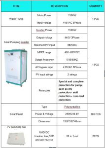 DC to 3 Phase AC Pump Motor Controller- 45kw Frequency Inverter pictures & photos