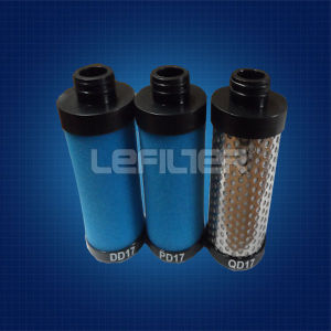 Precise Compressed Air Filter with Domnick Series Ko177AA pictures & photos