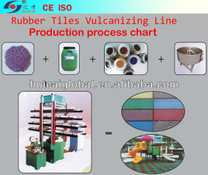 Rubber Tile Making Machine with Qingdao Huicai pictures & photos