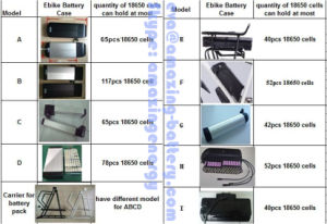 Kinds of Battery Pack Cases for Electric Bike Ebike Battery Pack pictures & photos
