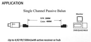 Combined CCTV Ahd Balun HD Cvi Tvi UTP Video with 1 Channel Passive Transceiver pictures & photos
