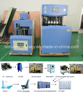 Bottle Blowing Machine for Water Bottle pictures & photos