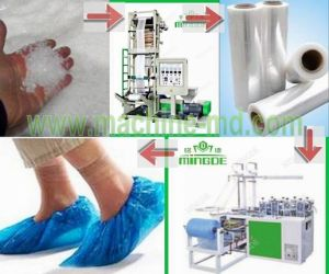 Plastic Shoe Cover Making Machine Price pictures & photos