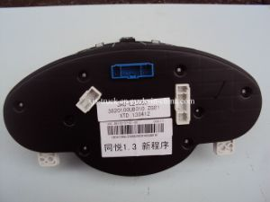 JAC Meters Assembly J6 J5 J4 J2 Iev S5 S3 M5 M1 T6 pictures & photos