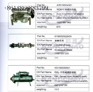 Sinotruck HOWO Truck Spare Parts Auto Accessory Main Bearing pictures & photos