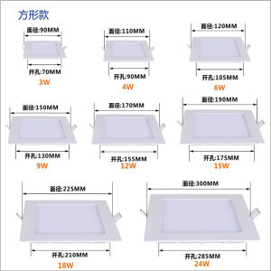 Square 24W LED Panel Light, 300mmx300mm pictures & photos