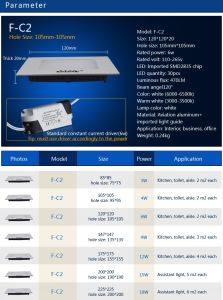 High Quality LED Panel Light Square 6W LED Lamp (SMD2835) pictures & photos