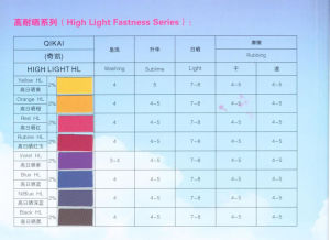 High Light Fastness Dye----Hl Series