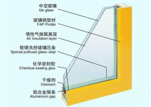 Insulated Glass, Insulated Glass Panels, Double Glazing Glass Machine pictures & photos