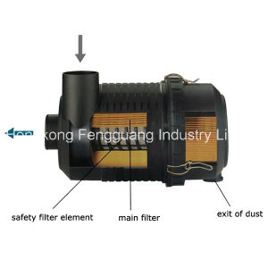 Filter of Air Compressor Auto Parts Atlas Copco pictures & photos