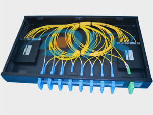 Fiber Optic PLC Splitter Patch Panel pictures & photos