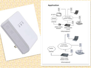 500Mbps Mini Powerline Communication Adapter pictures & photos