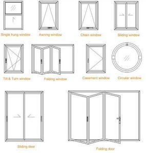 2017 Low Cost Aluminum Casement Doors for Sale pictures & photos