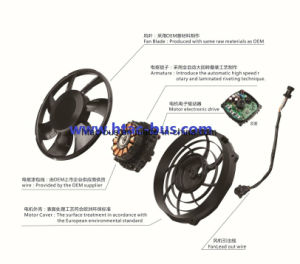 Heavy-Duty Machinery A/C Parts Blower Fan pictures & photos
