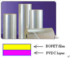 BOPET Film Coated on PVDC 14u pictures & photos