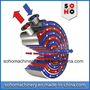 Coiled Plate Heat Exchanger pictures & photos