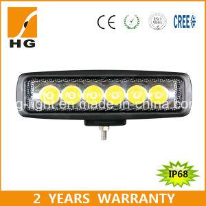 6.3 Inch 18W Motor Bike Epistar Headlight (HG-821) pictures & photos