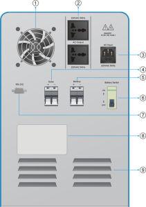 Grid Hybrid Solar Power Inverter (Trolley N-ST) pictures & photos