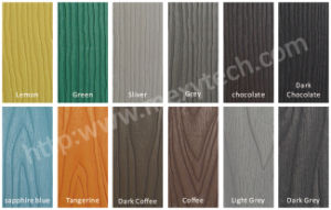 Foshan Manufacturer Plastic Wood Furniture Wood for Kitchen Cabinet pictures & photos