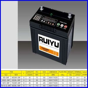 12V Lead Acid Battery Automotive Battery pictures & photos