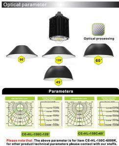 Low Price 100W 150W 180W LED High Bay Light 45/60/90/120 Degree for Choose