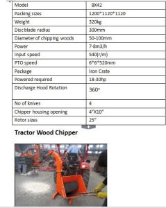 Wood Woking Machinery Small Mini Wood Mulcher pictures & photos
