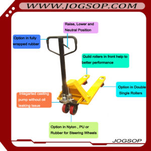 2-Ton Hand Pallet Truck for Low Profile Forklift pictures & photos