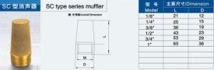 SC Type Series Muffler