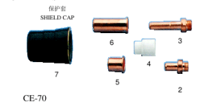 Welding Forums Ce70 Air Plasma Torch Parts pictures & photos