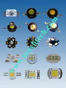 80w/100w/200w/300w High Power LED